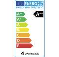 EEK_Energielabel