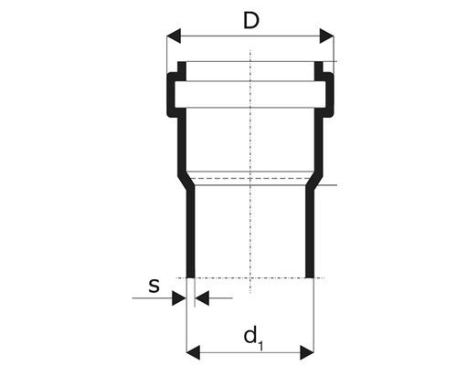 Kanalizační potrubí HT DN 75 délka 1500 mm
